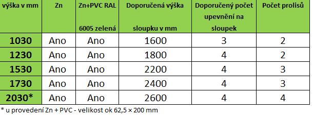 tabulka-pilofor-light
